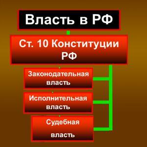 Органы власти Обливской